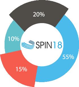 Spin18 - Portabilidade Numérica